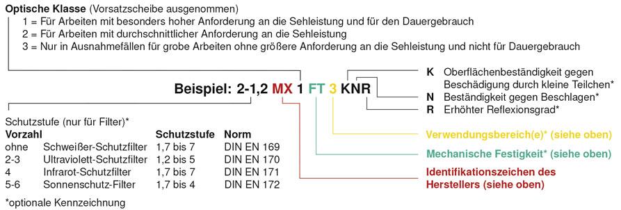 Scheibenkennzeichnung Nach DIN EN 166