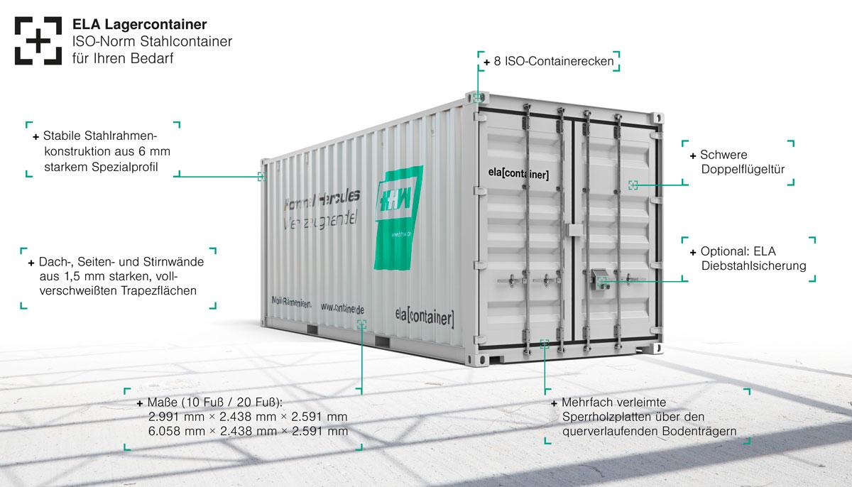 ELA Container